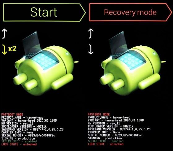 Khôi phục cài đặt gốc khi điện thoại android bị khóa mã bảo vệ