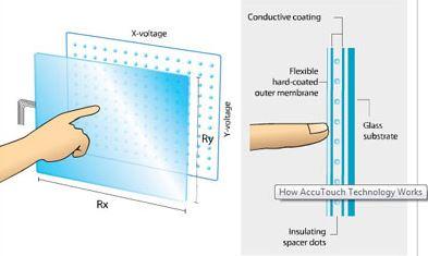 cảm biến vân tay bằng điện dung