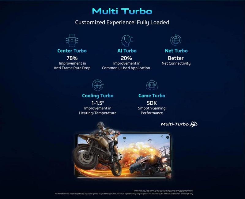 Tính năng của công nghệ Multi-Turbo