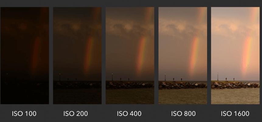 Lý do tại sao bạn có thể muốn tăng ISO của mình. Mặc dù nó làm cho nhiễu rõ hơn, nhưng sử dụng ISO cao đôi khi là cách duy nhất để chụp ảnh phơi sáng.