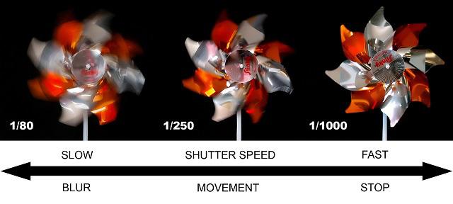 Điện thoại phải điều chỉnh được tốc độ màn trập thì mới có thể chụp ảnh phơi sáng