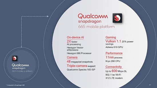 Tổng quan về chip Qualcomm Snapdragon 665