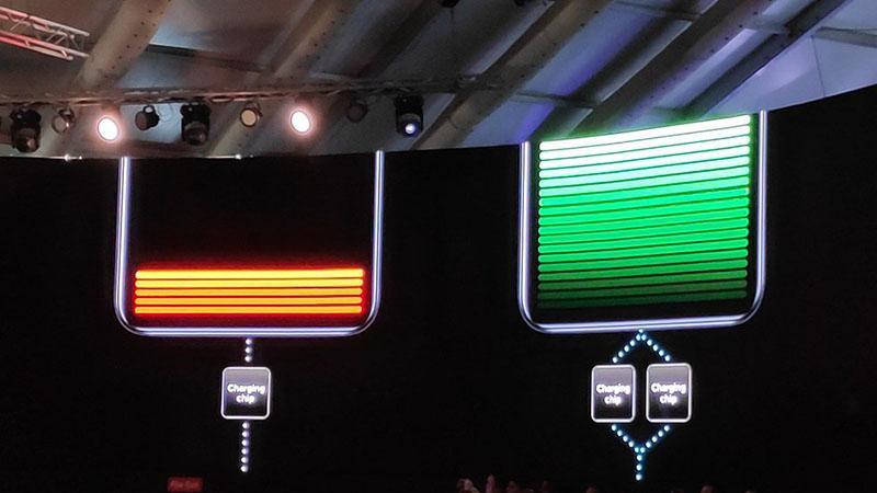 Nguyên lý công nghệ sạc nhanh động cơ kép vivo S1