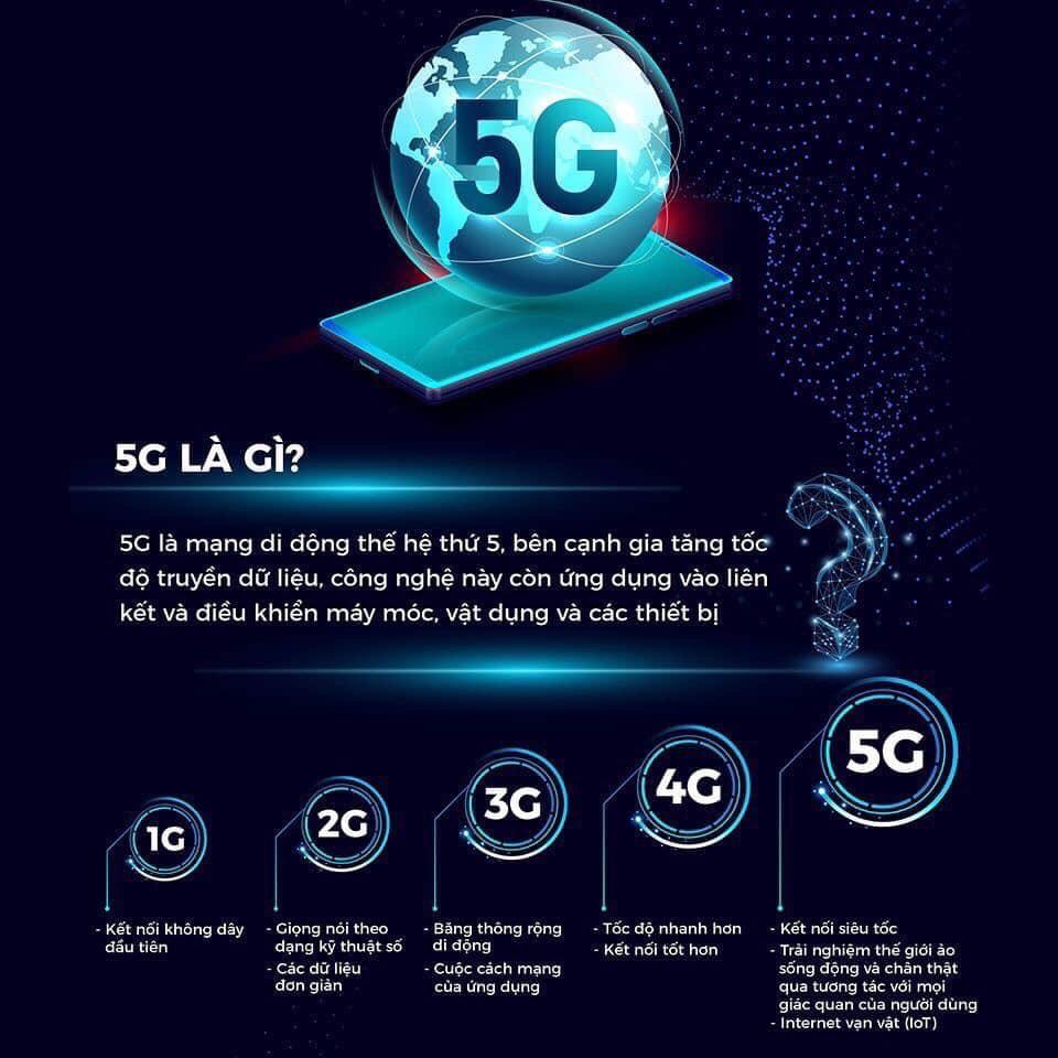 khái niệm mạng 5g